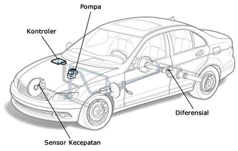 Rem Abs Untuk Mobil Cara Kerja Rem Abs Anti Lock Braking System Pada Mobil