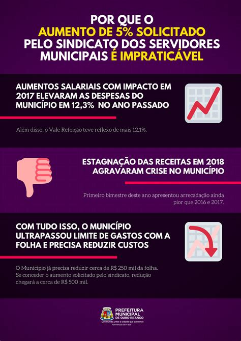 aumento salarial porteiro pelo sindicato 2016 prefeitura apresenta contraproposta a aumento salarial