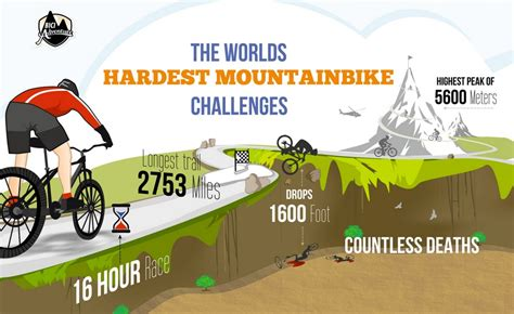 bike challenges infographic the world s hardest mountain bike challenges
