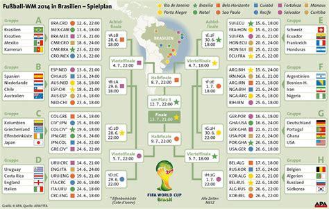 brasilien deutschland wann wann spielt deutschland fu 223 weltmeisterschaft 2014
