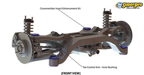 new subaru parts subaru wrx car parts diagram subaru auto parts catalog