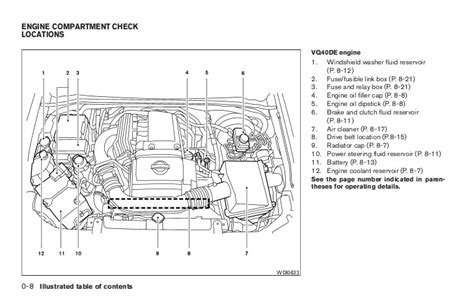 2004 nissan xterra engine diagram engine automotive