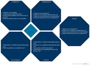 new swott analysis template 8 swot diagram creately
