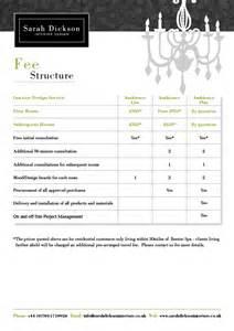 interior design prices