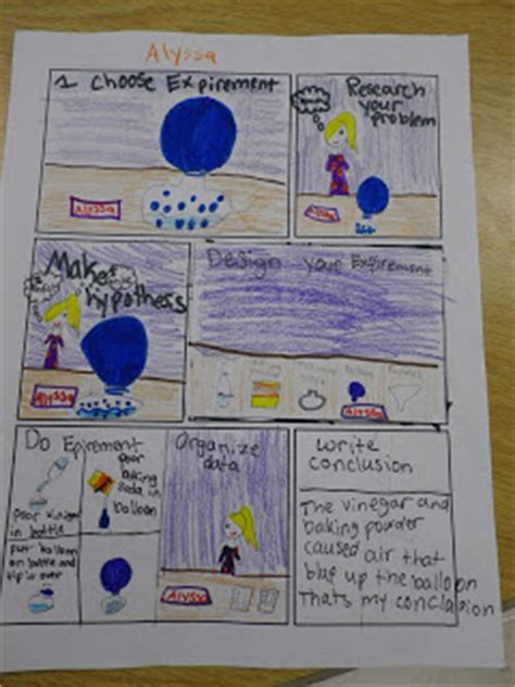 Fabulous In Fifth Scientific Method Comic Strips Water Cycle Comic Template