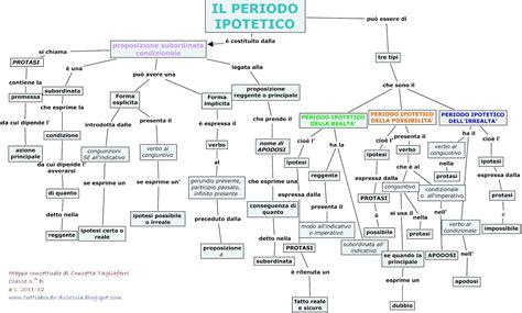 diversi analisi grammaticale il periodo ipotetico mappa concettuale tuttiabordo