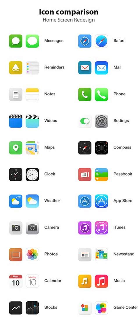 home screen icon design ios 7 redesign concepts 20 fresh ui and icon designs