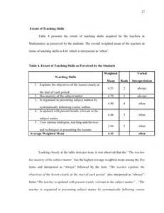 Write Chapter 5 Research Paper by Chapter Four In A Qualitative Dissertation Illustrationessays Web Fc2