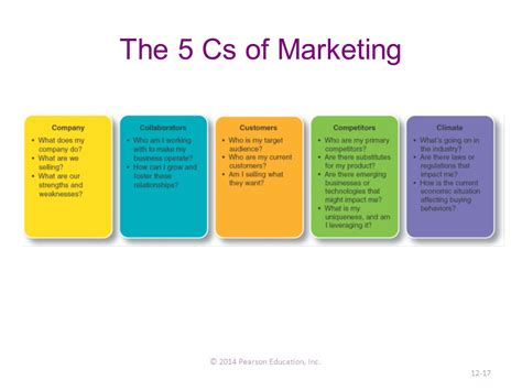 Marketing Education 5 by Marketing And Consumer Behavior Ppt