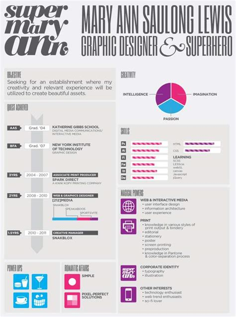 Resume Graphic Design Ideas Free Resume Templates For Creative Minds