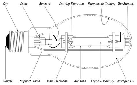 wiring diagram for mercury vapour light wiring diagram