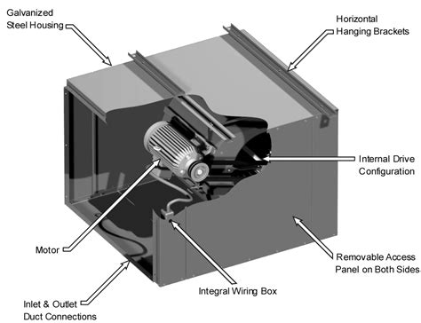 greenheck exhaust fans price list greenheck sp b110 submittal wiring diagrams repair