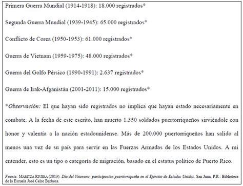 preguntas acerca de la migración la migraci 243 n de los puertorrique 241 os a los estados unidos