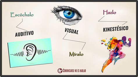 imagenes visuales y auditivas ejemplos comunicarse no es hablar auditivo visual o kinest 233 sico