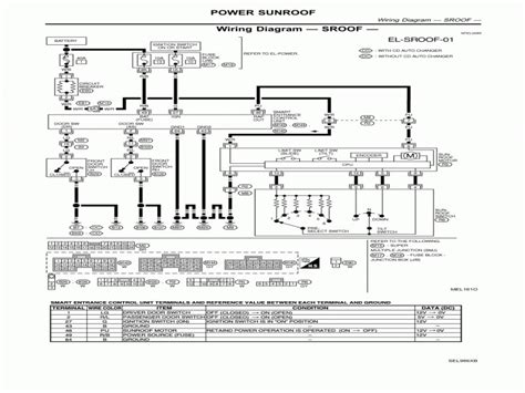 2006 nissan maxima wiring diagram users manual 46 wiring