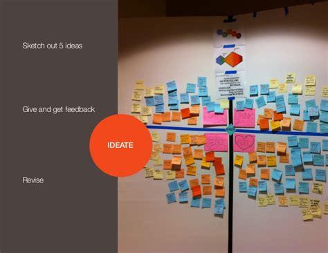 design thinking workshop indonesia design thinking workshop