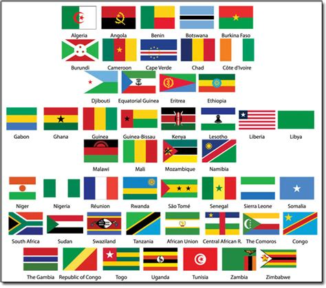 african countries flags african dance