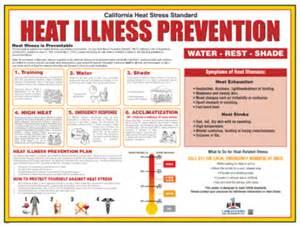 Size 18x24 california heat stress english the new heat illness