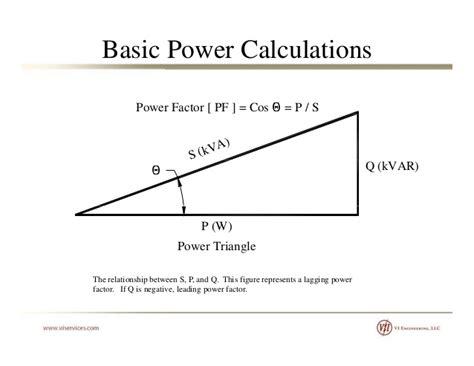 capacitor calculation kvar capacitors