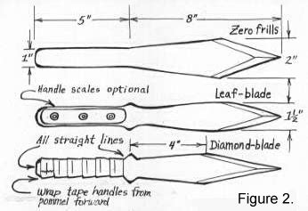 Knife Pattern Throwing Knife Template If You Don T Throw With A Knives And Forging Throwing Knife Template