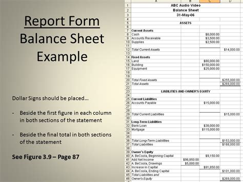 Report Form Balance Sheet Template