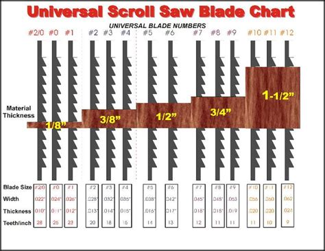simple universal pattern 17 best images about scroll saw patterns on pinterest
