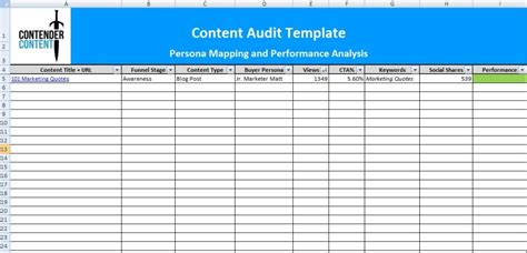 How To Perform An Effective Content Audit Free Template Audit Template Excel