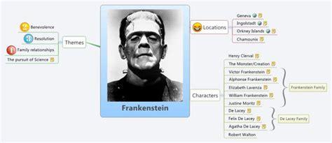 themes of frankenstein with exles xmind frankenstein mind map biggerplate