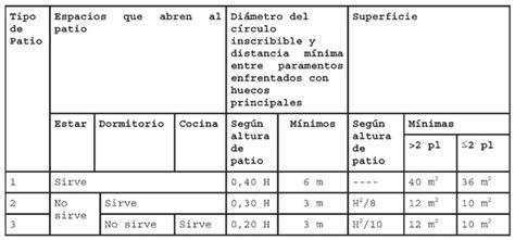 bases mximas y mnimas de cotizacin a la seguridad decreto 51 2010 de 5 de marzo por el que se regulan las