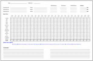Downtime Analysis Template by How To Improve Printed Circuit Board Smt Line Productivity