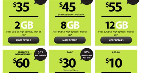 straight talk home phone plans straight talk launches a new 35 plan adds more data to