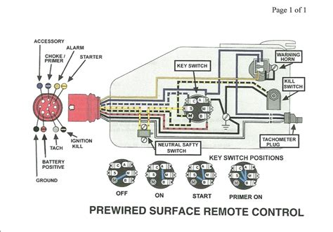 mercury outboard starter wiring wiring diagram