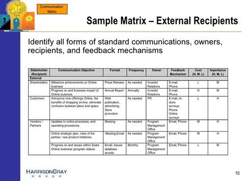 communication matrix template advanced program management constituency management