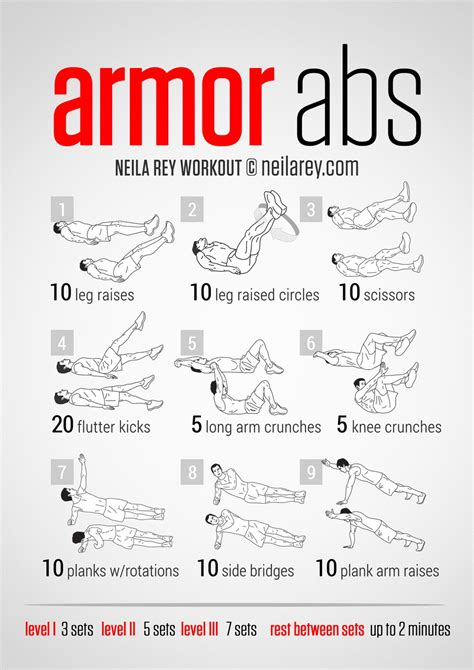abs program for ab workouts models picture