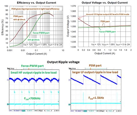 nonlinear inductor design for improving light load efficiency of boost pfc nonlinear inductor design 28 images nonlinear inductor design for improving light load