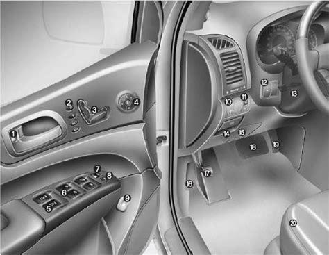 automotive repair manual 2005 kia sedona auto manual kia sedona owners manual 2005 service factory repair manual car service