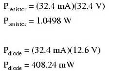power dissipation calculation for diode zener diodes diodes and rectifiers