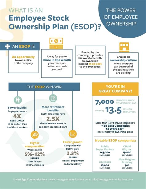 section 1042 esop esop feasibility workplaceconsultants net