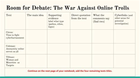 nyt room for debate erwc mhs period 3 colln kc room for debate activity