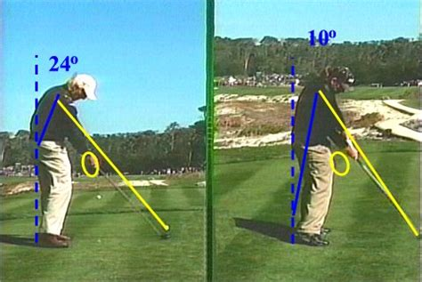 centrifugal force golf swing somax sports greg norman swing analysis 2008 pebble beach