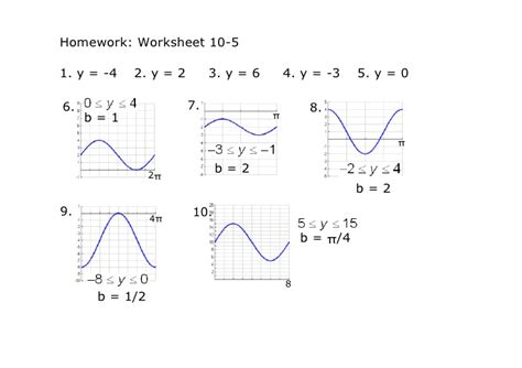 writing trig equations from graphs worksheet writing equations of trig graphs