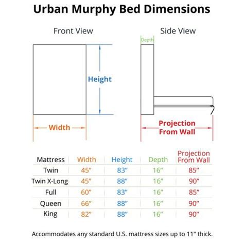 urban murphy bed urban murphy bed murphy bed kit bredabeds