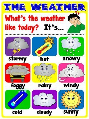 printable weather poster the weather poster classroom posters pinterest the