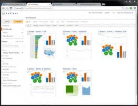 tableau 8 web authoring dashboard templates tableau
