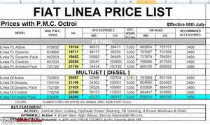 Fiat Cars Price List Fiat Linea Price Increase Page 5 Team Bhp