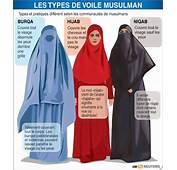 France  Le Voile Int&233gral La Burqa Niqab Sont