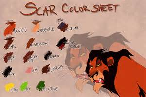 how to colour in a scar in your hairline scar color sheet by takadk on deviantart