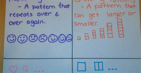 pattern regex number non numeric patterns 2nd grade 1000 images about