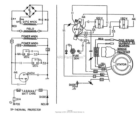 generator components diagram wind generator components