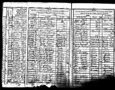 City Of Detroit Marriage Records Local Primary Records Of United States For Those Born In